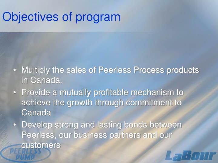 Objectives of program