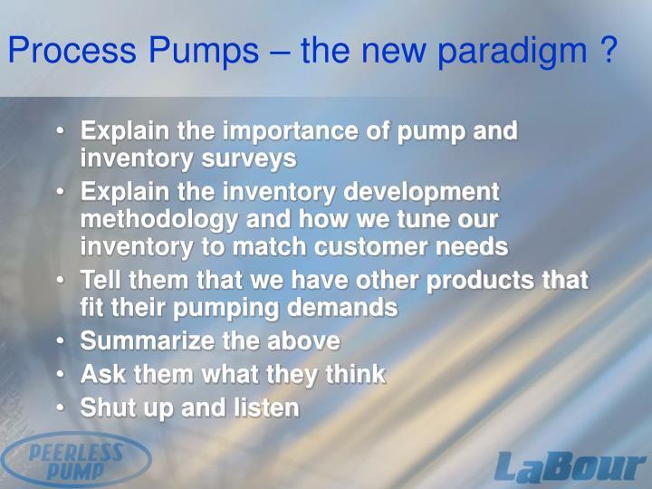 Process Pumps – the new paradigm ?