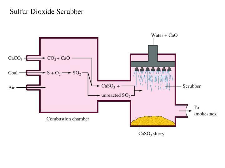 Sulfur Dioxide Scrubber