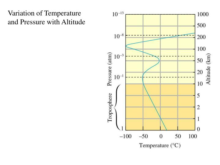 Variation of Temperature and Pressure with Altitude