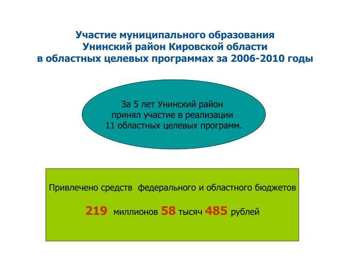 Участие муниципального образования