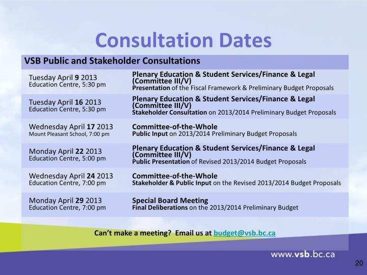 Consultation Dates