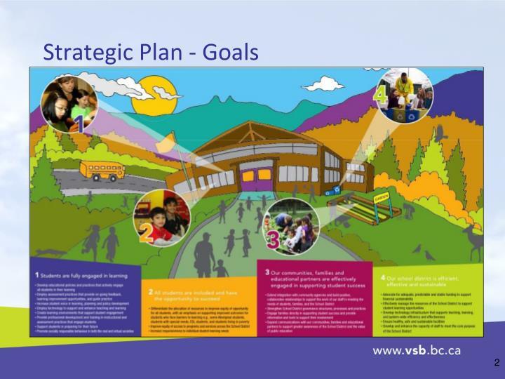 Strategic Plan - Goals