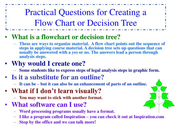 Practical Questions for Creating a