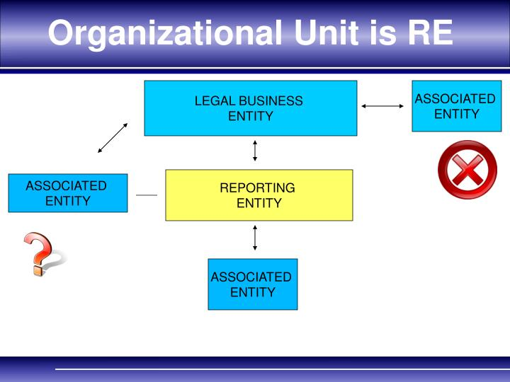 Organizational Unit is RE