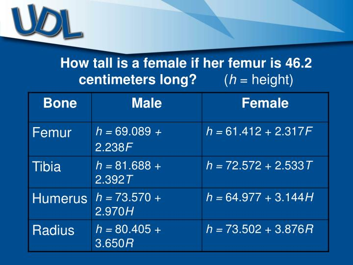 How tall is a female if her femur is 46.2