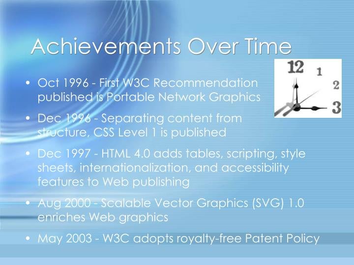 Achievements Over Time