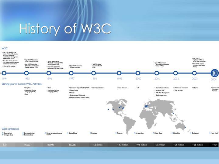 History of W3C