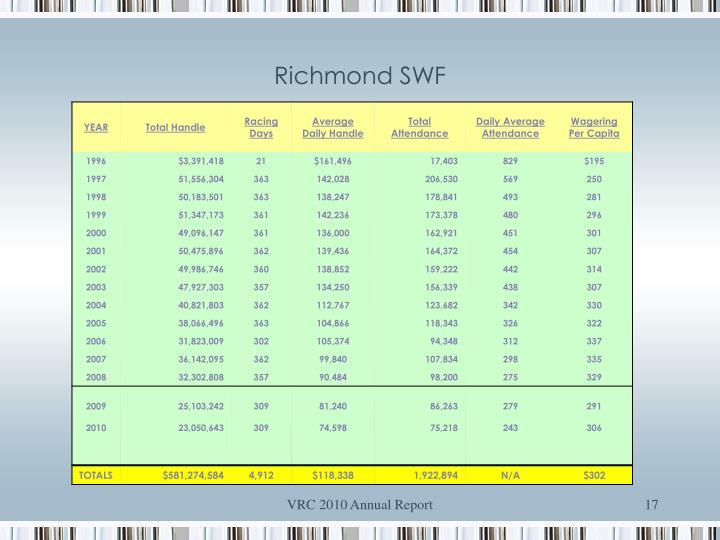 Richmond SWF