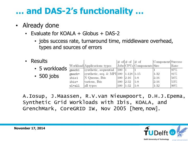 … and DAS-2's functionality …