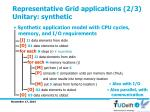 representative grid applications 2 3 unitary synthetic