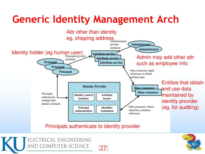 Generic Identity Management Arch