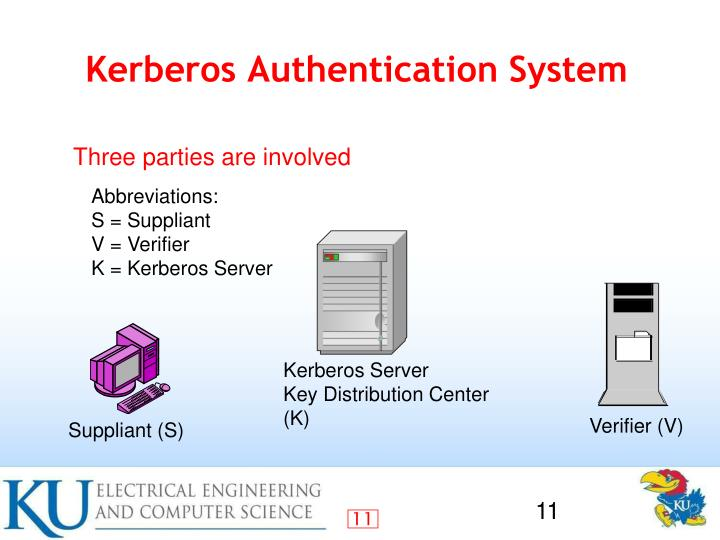 Kerberos Authentication System