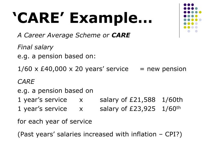 'CARE' Example…
