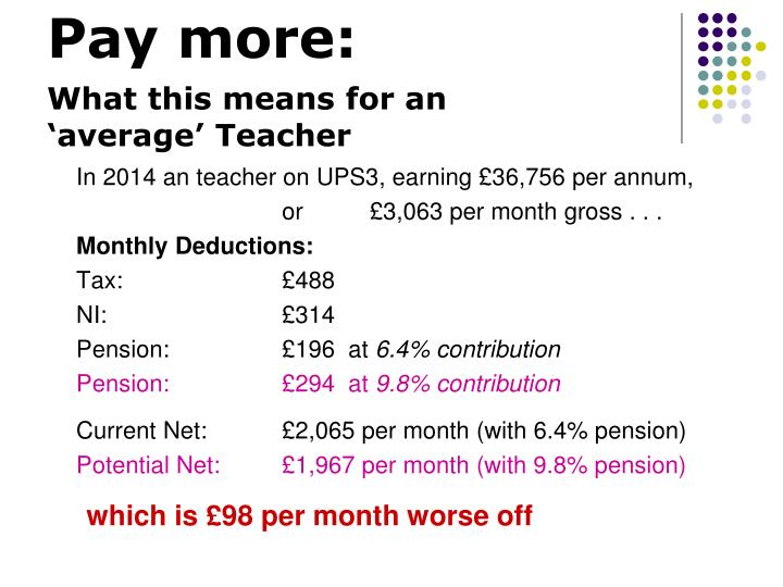 Pay more: