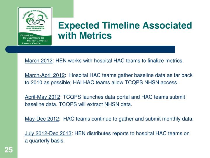Expected Timeline Associated with Metrics