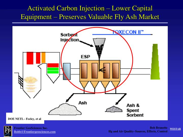 Activated Carbon Injection – Lower Capital Equipment – Preserves Valuable Fly Ash Market