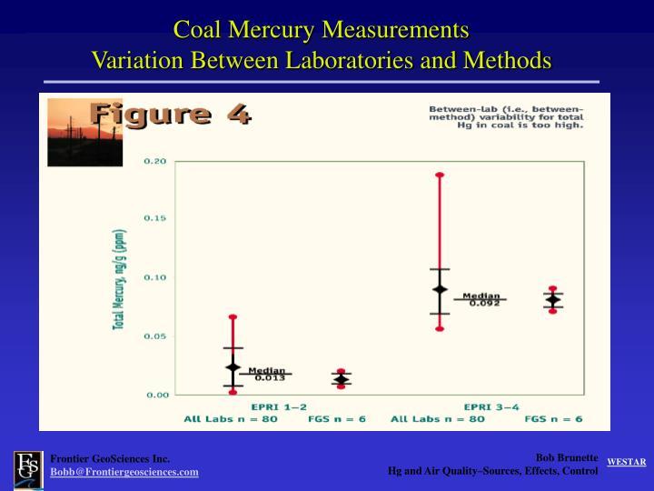 Coal Mercury Measurements