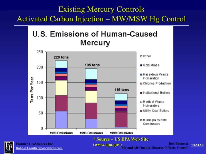 Existing Mercury Controls