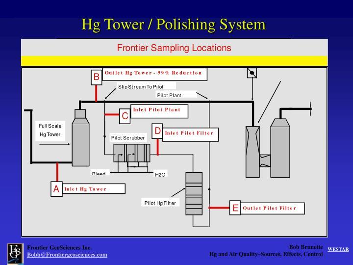 Hg Tower / Polishing System