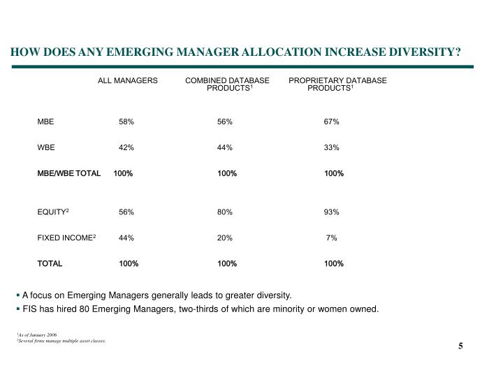 HOW DOES ANY EMERGING MANAGER ALLOCATION INCREASE DIVERSITY?