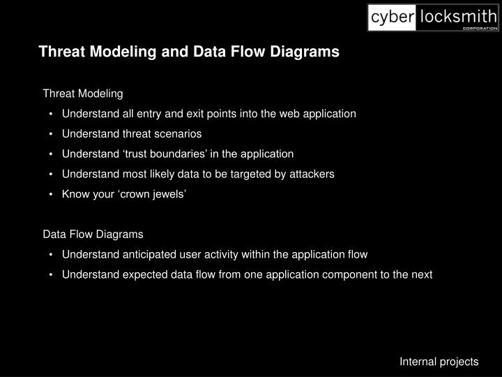 Threat Modeling and Data Flow Diagrams