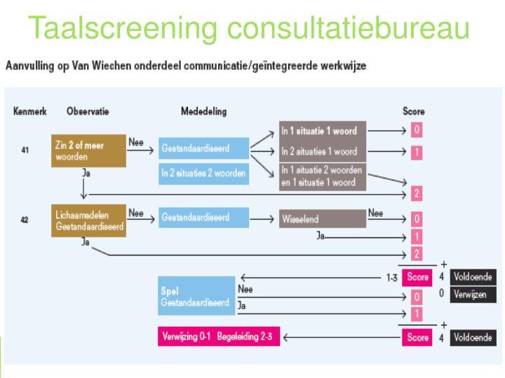 Taalscreening consultatiebureau