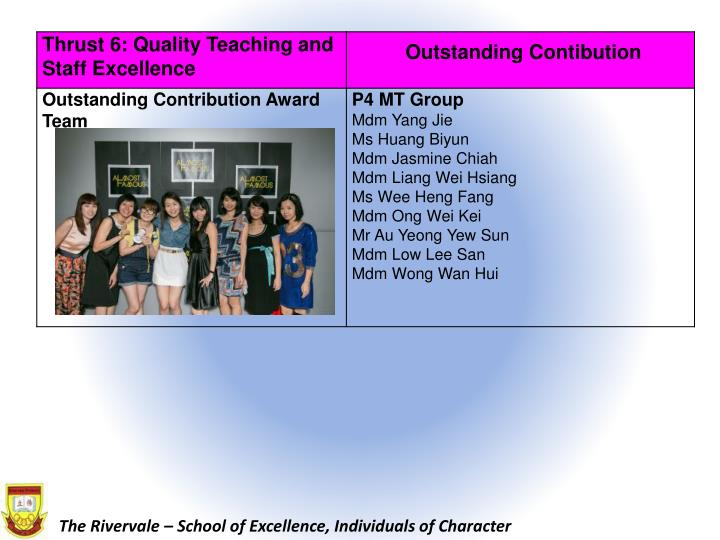 The Rivervale – School of Excellence, Individuals of Character