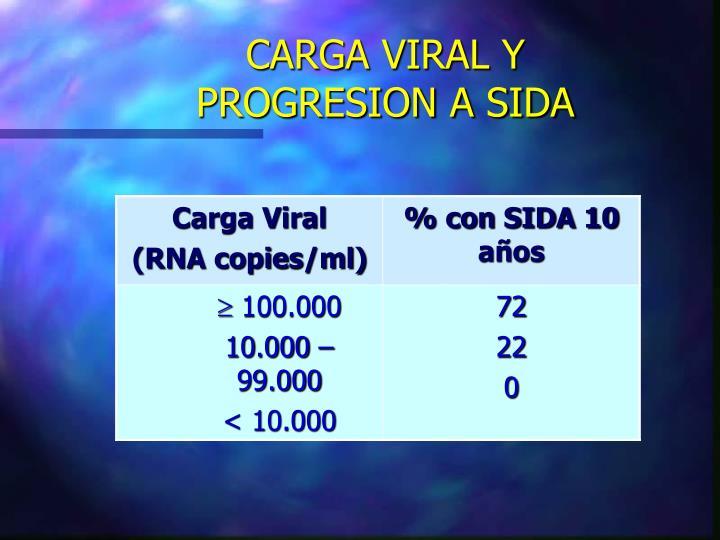CARGA VIRAL Y