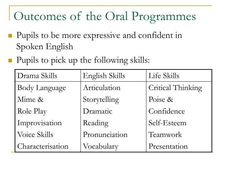 Outcomes of the Oral Programmes