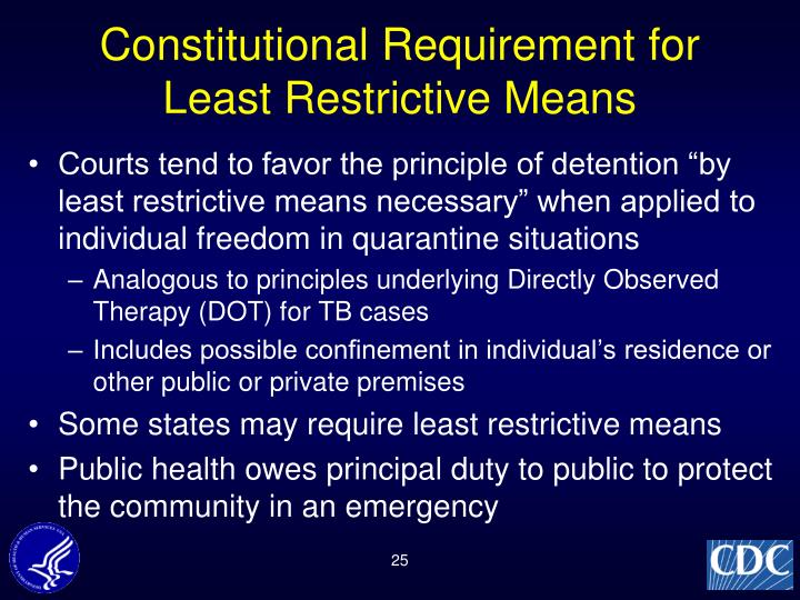 Constitutional Requirement for