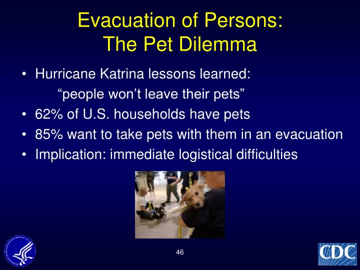 Evacuation of Persons: