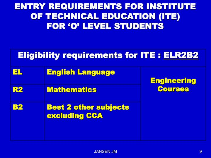 ENTRY REQUIREMENTS FOR INSTITUTE OF TECHNICAL EDUCATION (ITE)