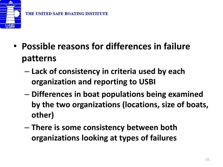 Possible reasons for differences in failure patterns