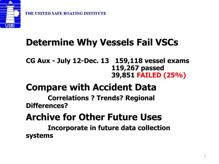 Determine Why Vessels Fail