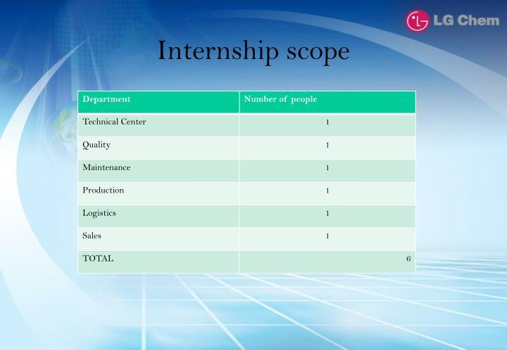 Internship scope