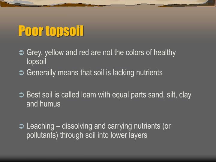 Poor topsoil