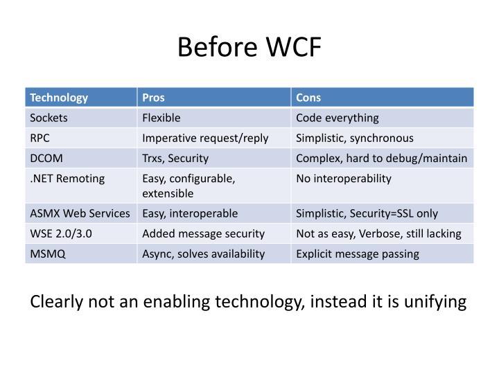 Before WCF