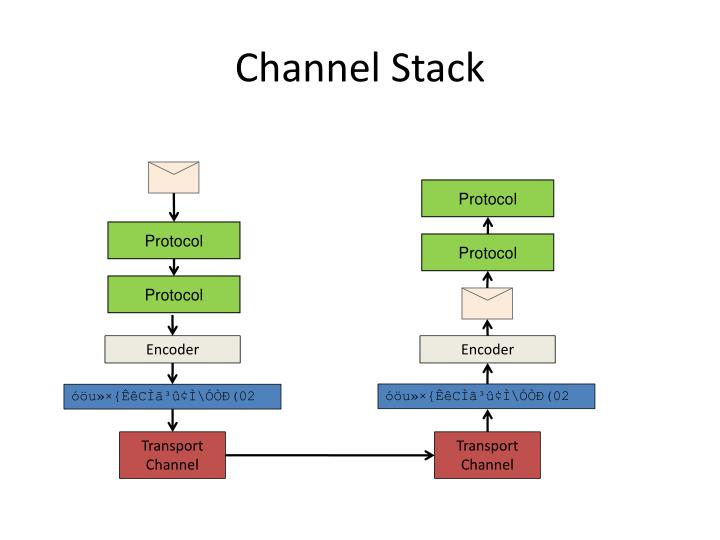 Channel Stack