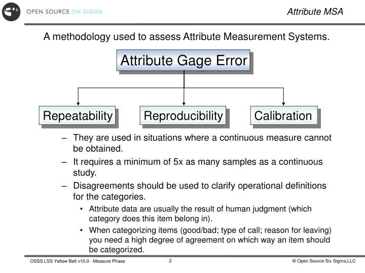 Attribute Gage Error