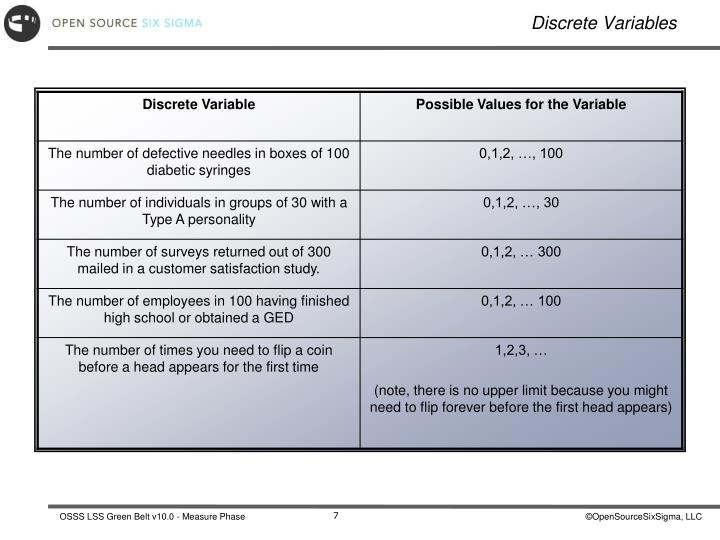 Discrete Variables