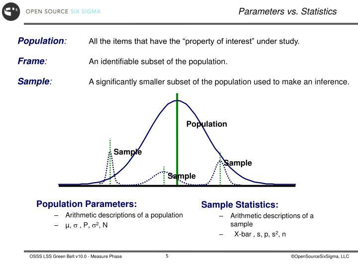 Population Parameters: