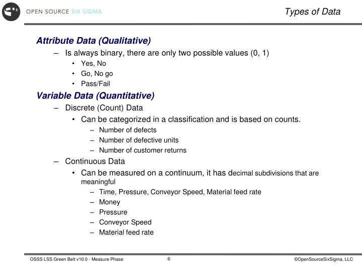 Attribute Data (Qualitative)