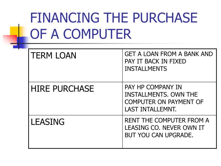 FINANCING THE PURCHASE OF A COMPUTER