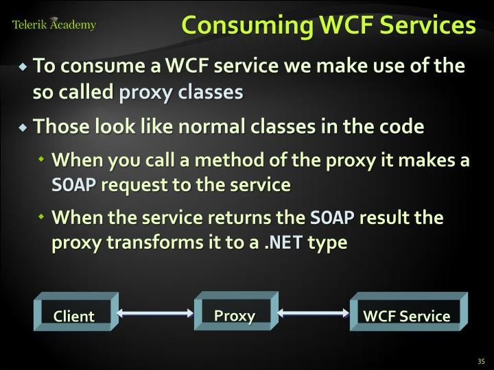 Consuming WCF Services