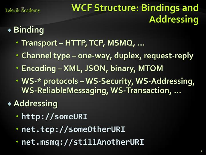 WCF Structure: Bindings and Addressing