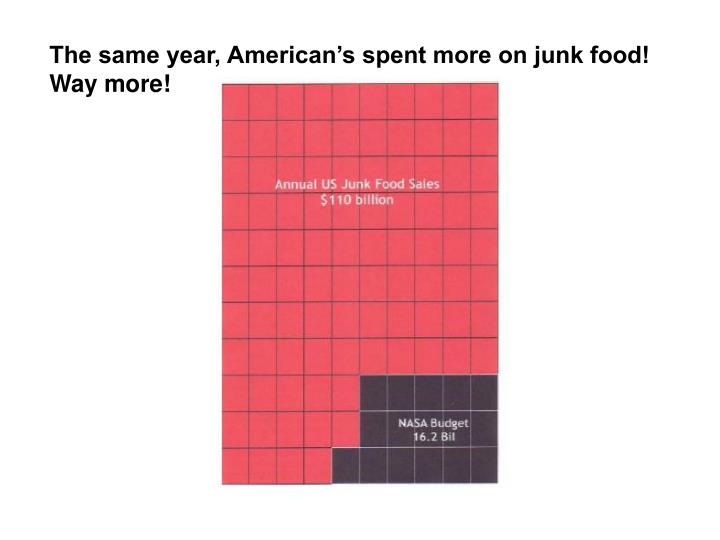 The same year, American's spent more on junk food!  Way more!