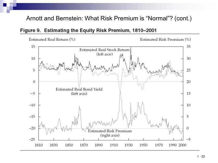 "Arnott and Bernstein: What Risk Premium is ""Normal""? (cont.)"