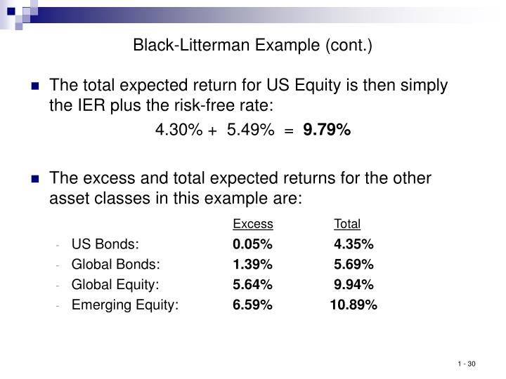 Black-Litterman Example (cont.)
