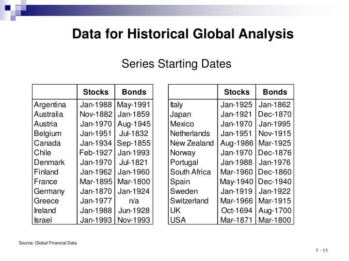 Data for Historical Global Analysis